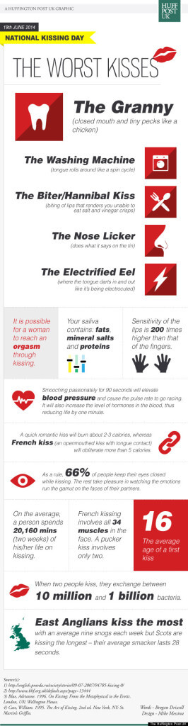 o-KISSING-INFOGRAPHIC-570