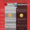 Date vs. Hookup