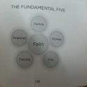 Five F-Words!