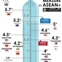 Infographic: Average Men's Measure