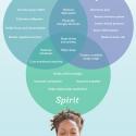 Infographic: Meditation