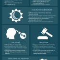 Infographic: Bizarre Sleep Disorders