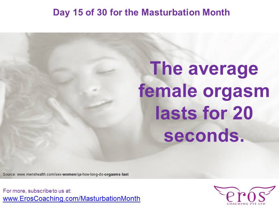 Masturbation Facts 15 – 21 of 30