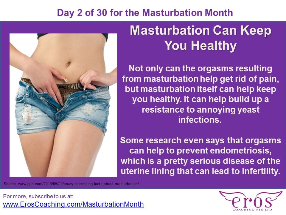 Masturbation Month_Eros Coaching_1 (2)