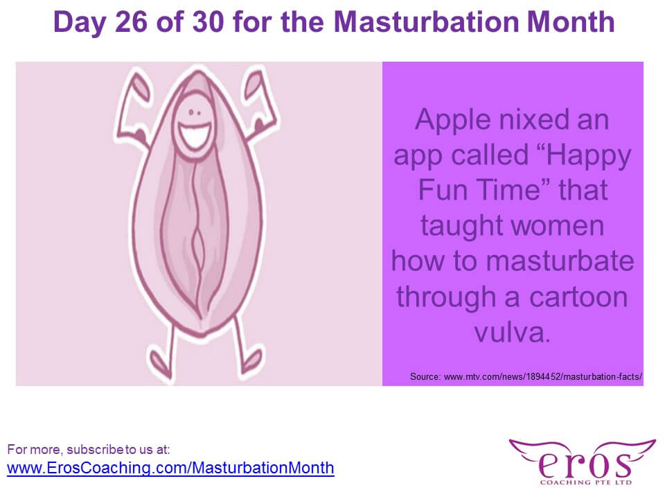Masturbation Facts 22 – 30 of 30
