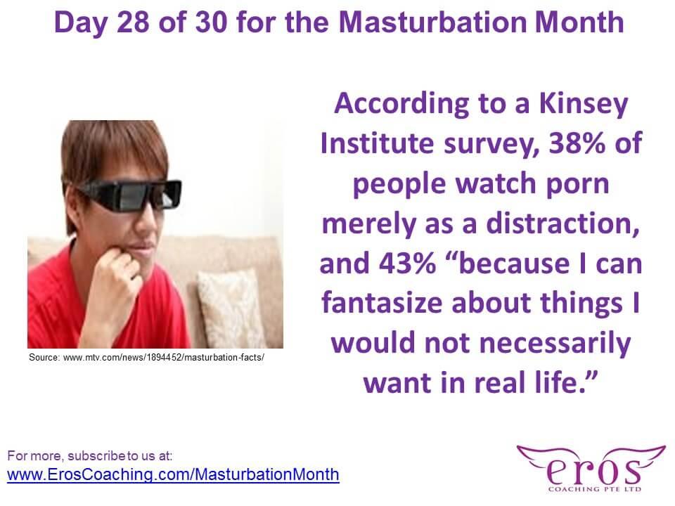 Masturbation Month_Eros Coaching_1 (28)