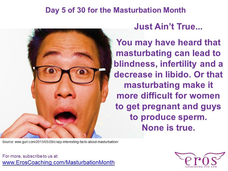 Masturbation Facts 1 – 7 of 30
