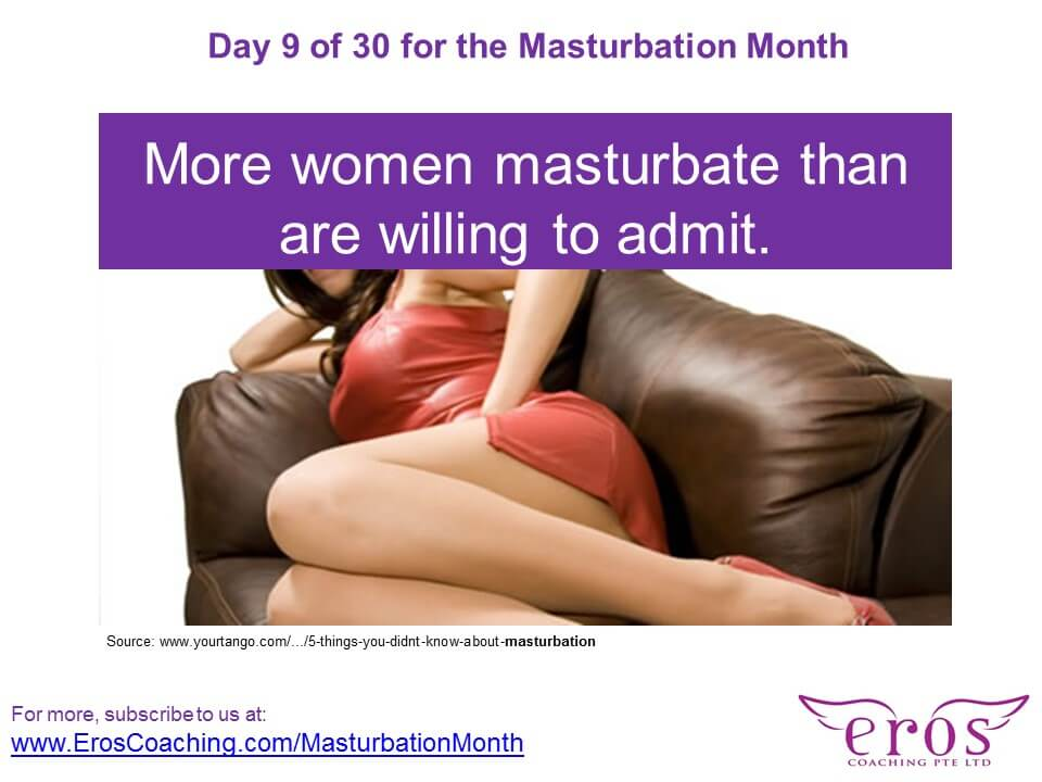 Masturbation Facts 8 – 14 of 30