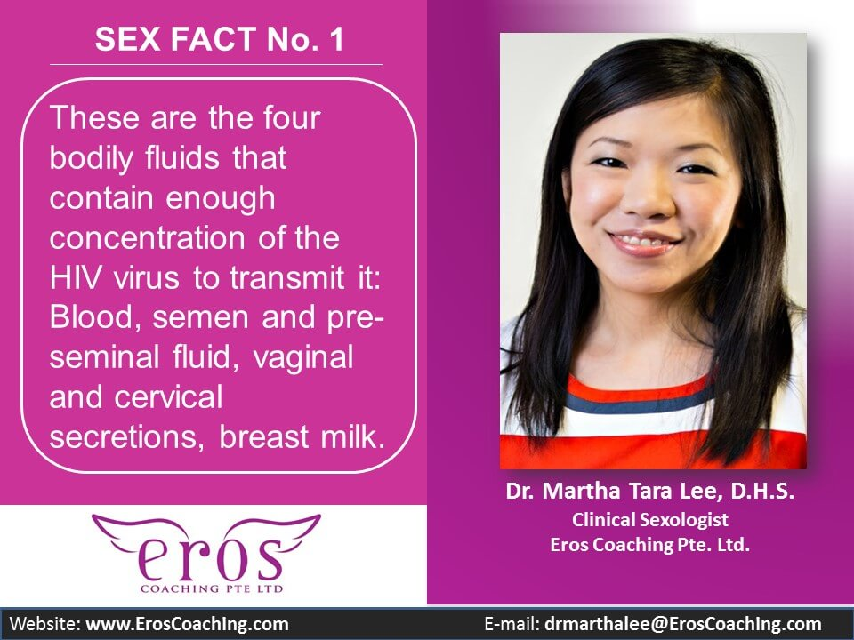 #AdultSexEd Fact 1 – 5 of 25