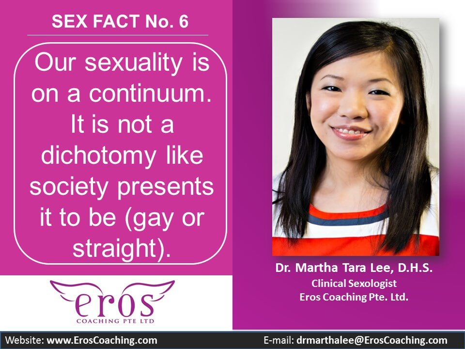#AdultSexEd Fact 6 – 10 of 25