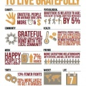 Infographic: What Good Is Gratitude?