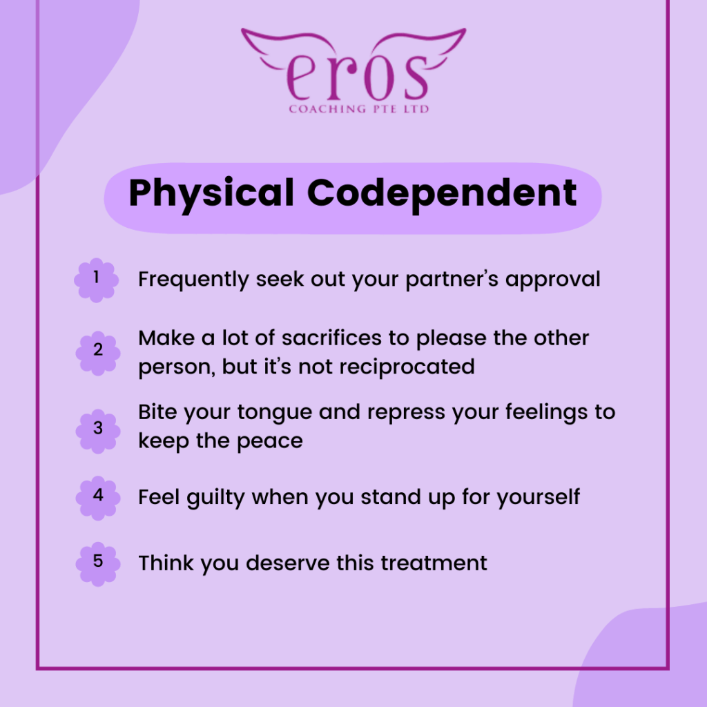 Are you Codependent
